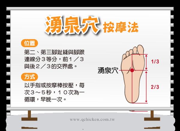 養「精」蓄銳,男人的孕前調理!-04.png