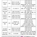 暑假的日本短期留學介紹2015 03