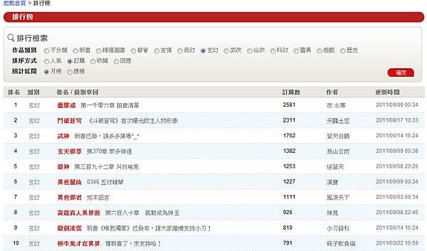 0910玄幻訂購月榜前10名.bmp