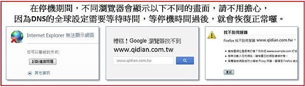 各瀏覽器無法顯示網頁