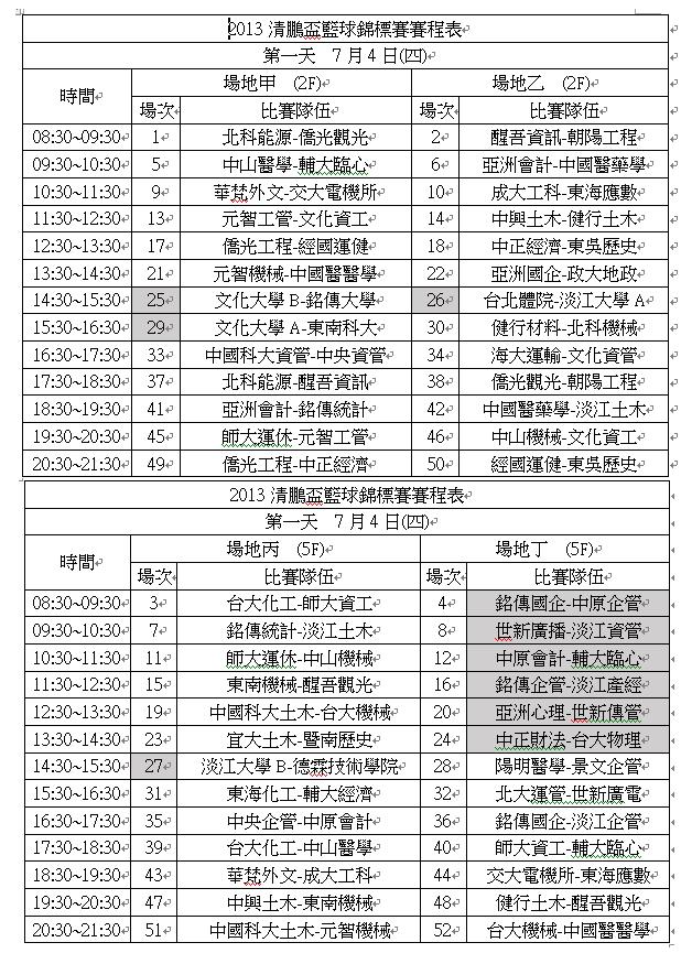 清鵬盃賽程圖(7月4日)