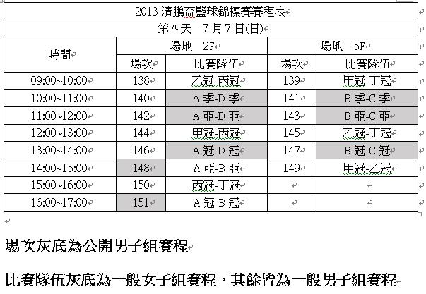 清鵬盃賽程圖(7月7日)