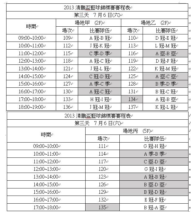 清鵬盃賽程圖(7月6日)