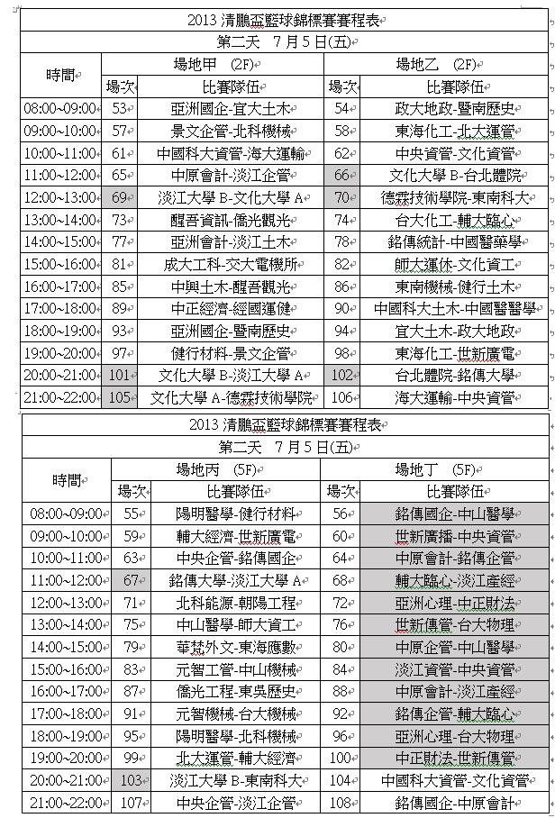 清鵬盃賽程圖(7月5日)