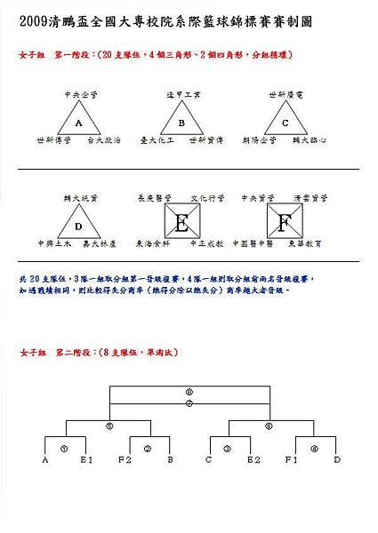 女子組隊名賽制圖.jpg