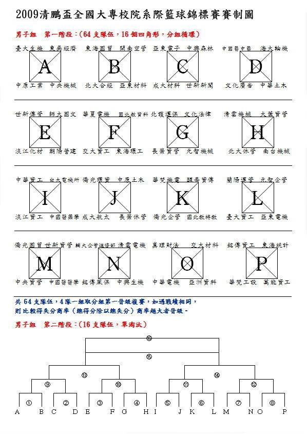 男子組隊名賽制圖.jpg