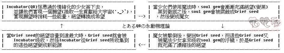 永動機理論.jpg