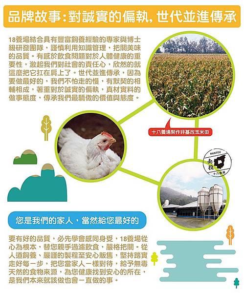 生鮮雞-文案圖-03縮檔網頁用.jpg