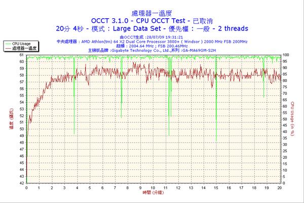 2009-07-28-19h31-CPU1.png