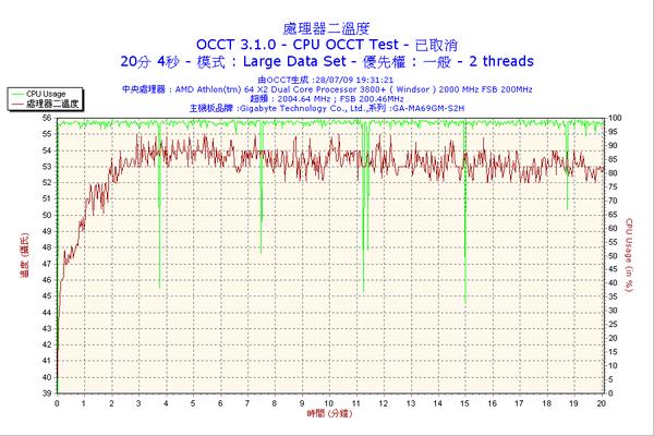 2009-07-28-19h31-CPU2.png