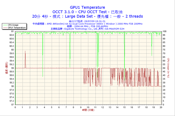 2009-07-28-19h31-GPU1.png