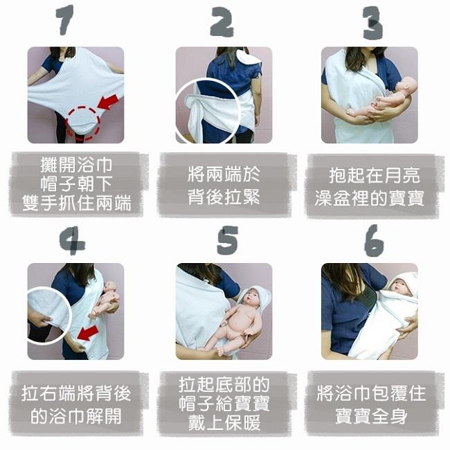 浴巾介紹圖