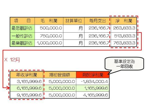 投影片23.JPG