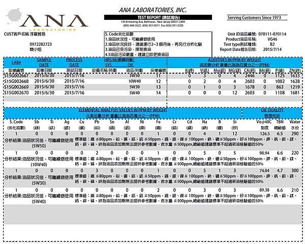 ANA中文認證.jpg