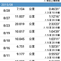 Screenshot_2015-08-28-16-46-00.png