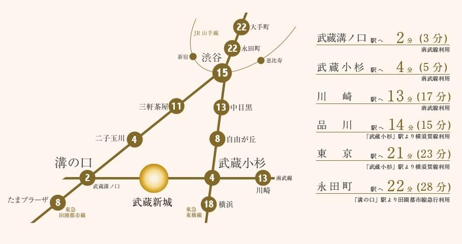 img_2新城 アクセス修正2(1)