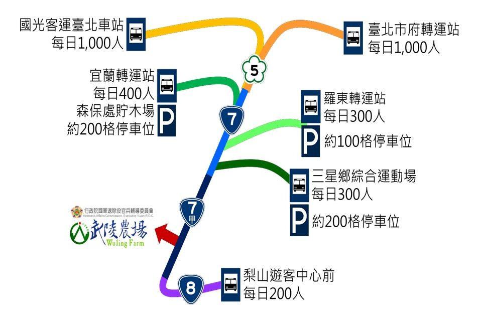 2018年武陵農場櫻花季 交通管制/賞櫻專車及票價/交通資訊懶人包
