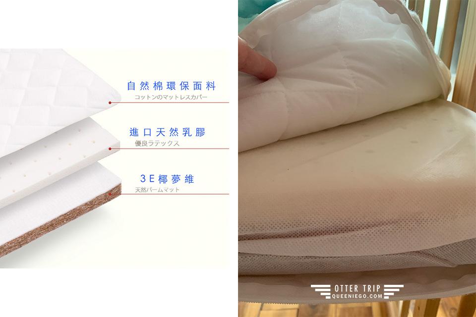 育兒好物 嬰兒床推薦 日本Farska嬰兒床 床邊床實用必投資 東京西川蜂巢狀立體涼墊