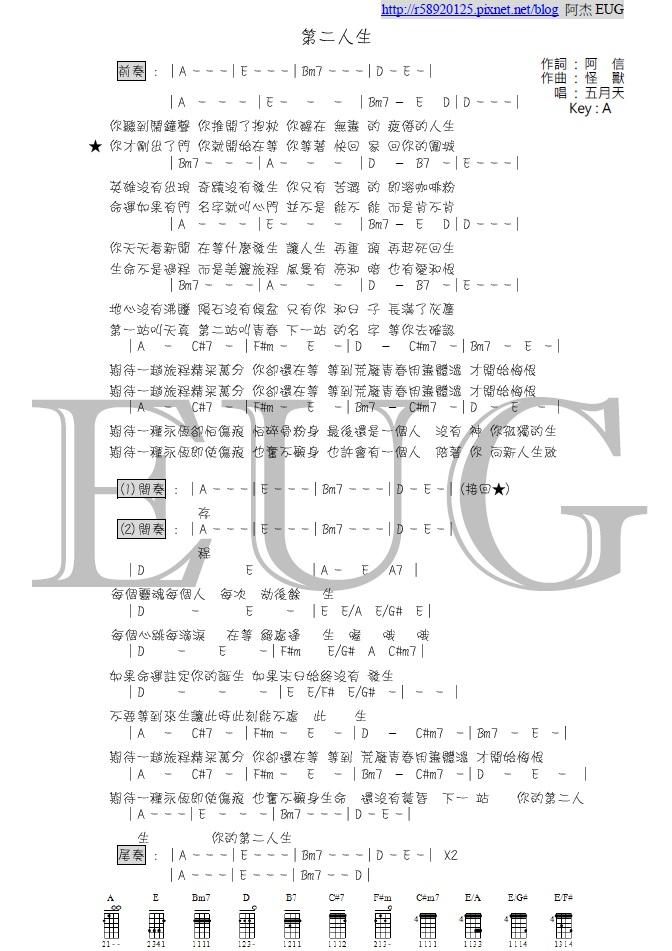 五月天 - 第二人生 - 阿杰製作樂譜