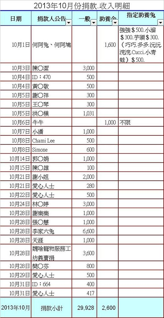 2013-10月帳2-1.JPG