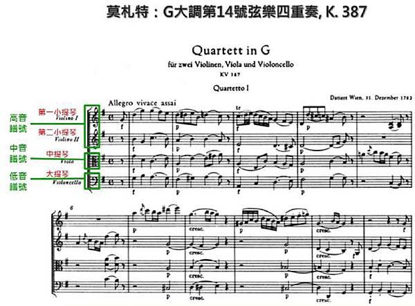 G大調樂譜