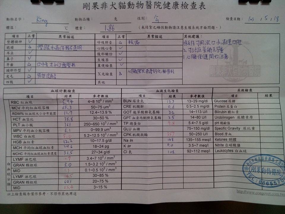 2014.05.18大健檢