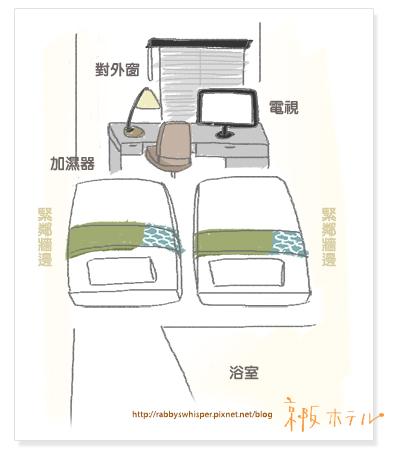 京阪札幌房間格局