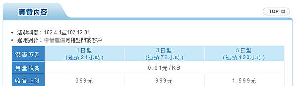 日本上網 b-mobile