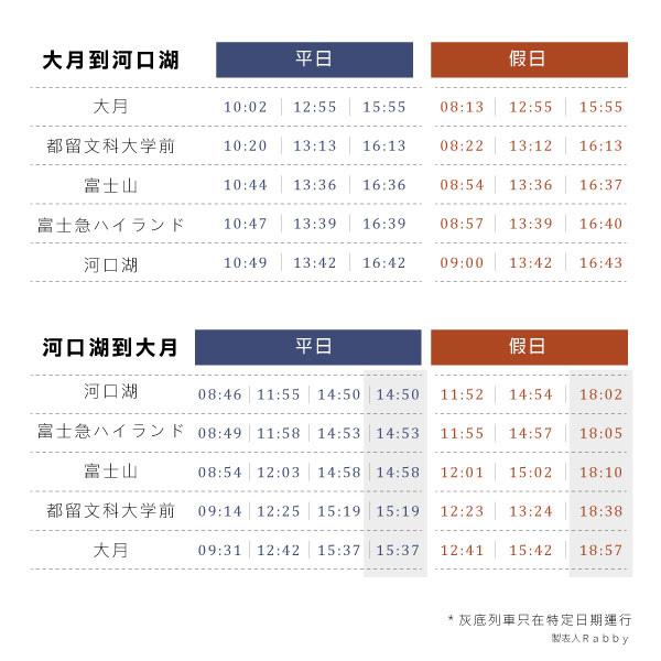 富士山特急 富士山號 フジサン特急 河口湖交通時刻表
