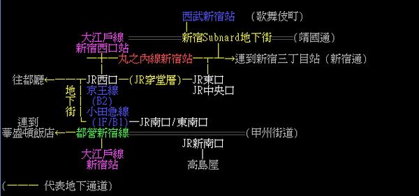 新宿車站.png