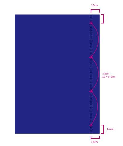線裝書-量洞的位置