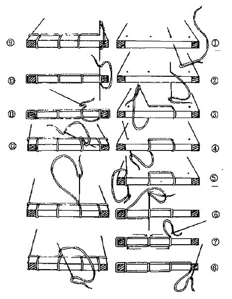 古書DIY-縫書步驟