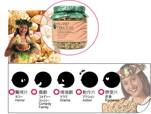 夏威夷公主新品介紹文用圖-1-1.jpg