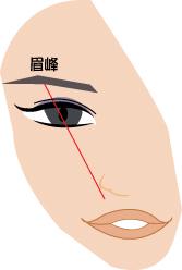 小臉修眉法-眉峰.jpg