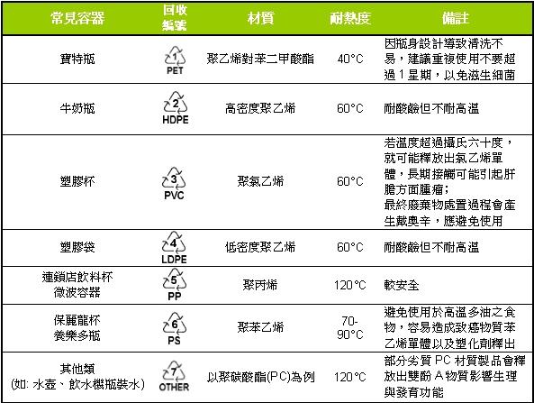 recycling_code.jpg