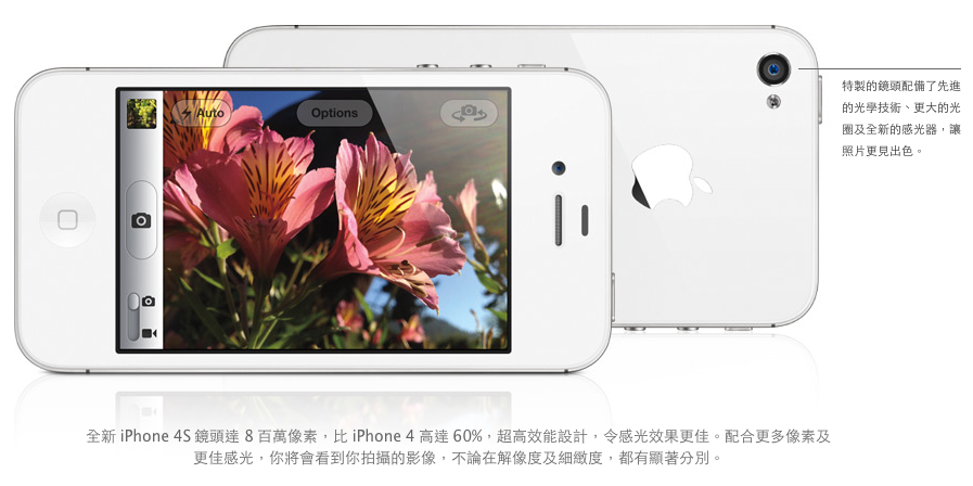iPhone 4S 800萬像素