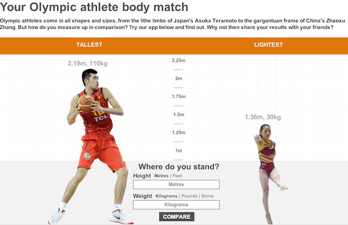 你的體型像哪位奧選手?