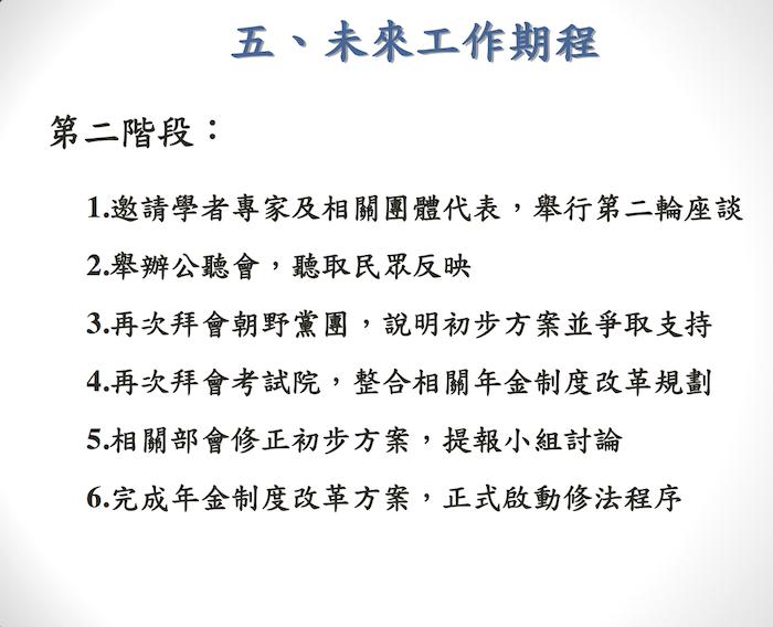 年金制度改革規劃報告 2
