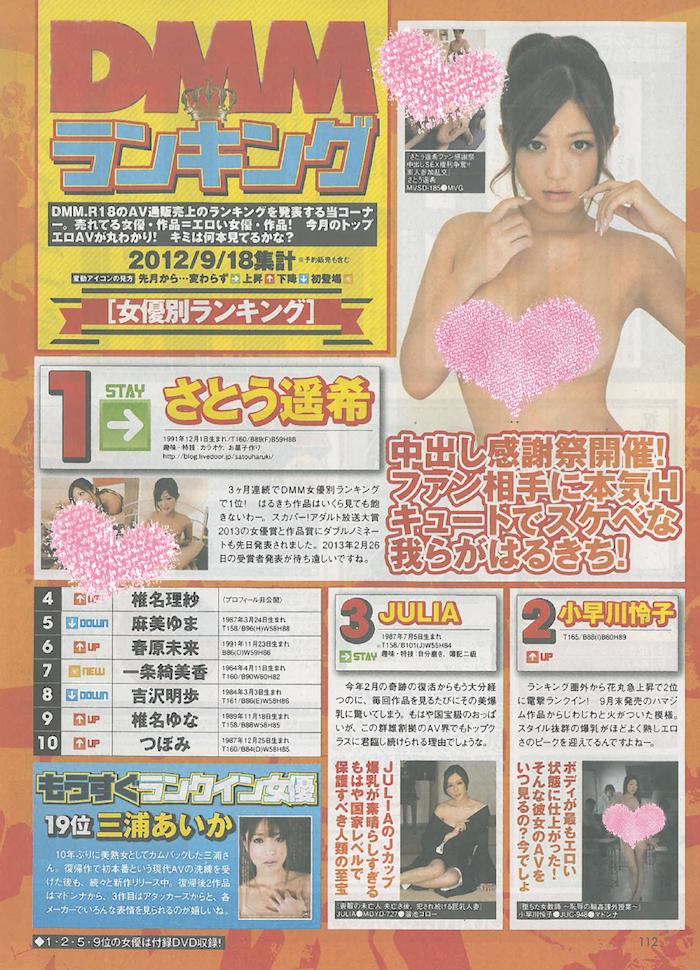 《DMM》2013年1月號女優排行Top 10