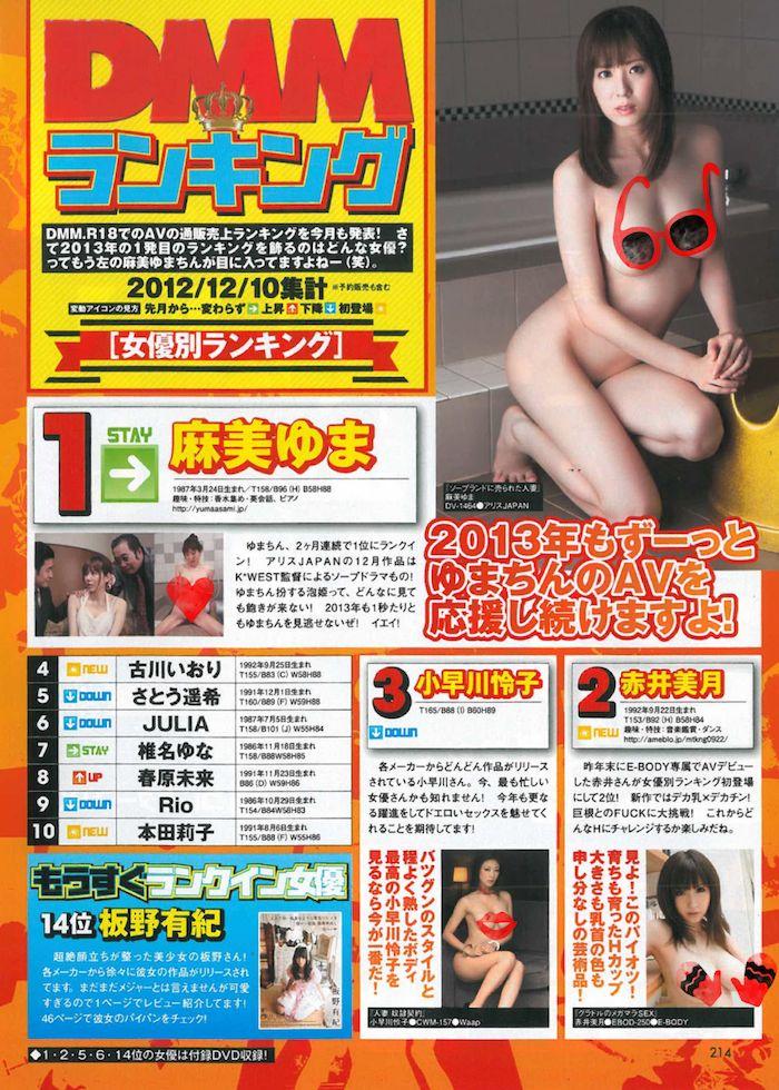 DMM 2013年3月號 AV女優排行Top 10