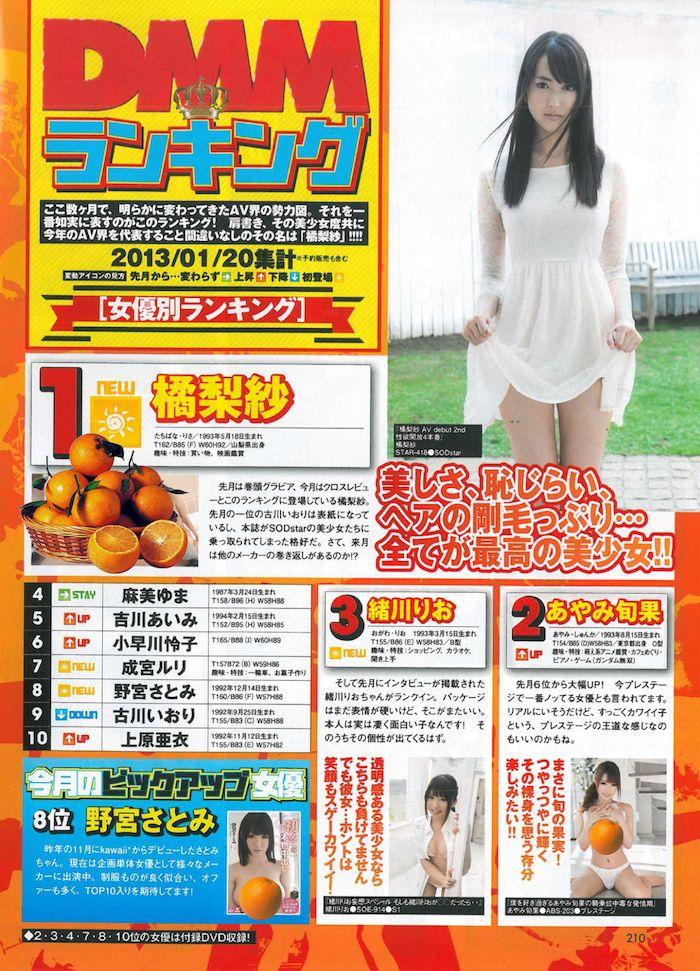 《DMM》2013年5月AV女優排行榜