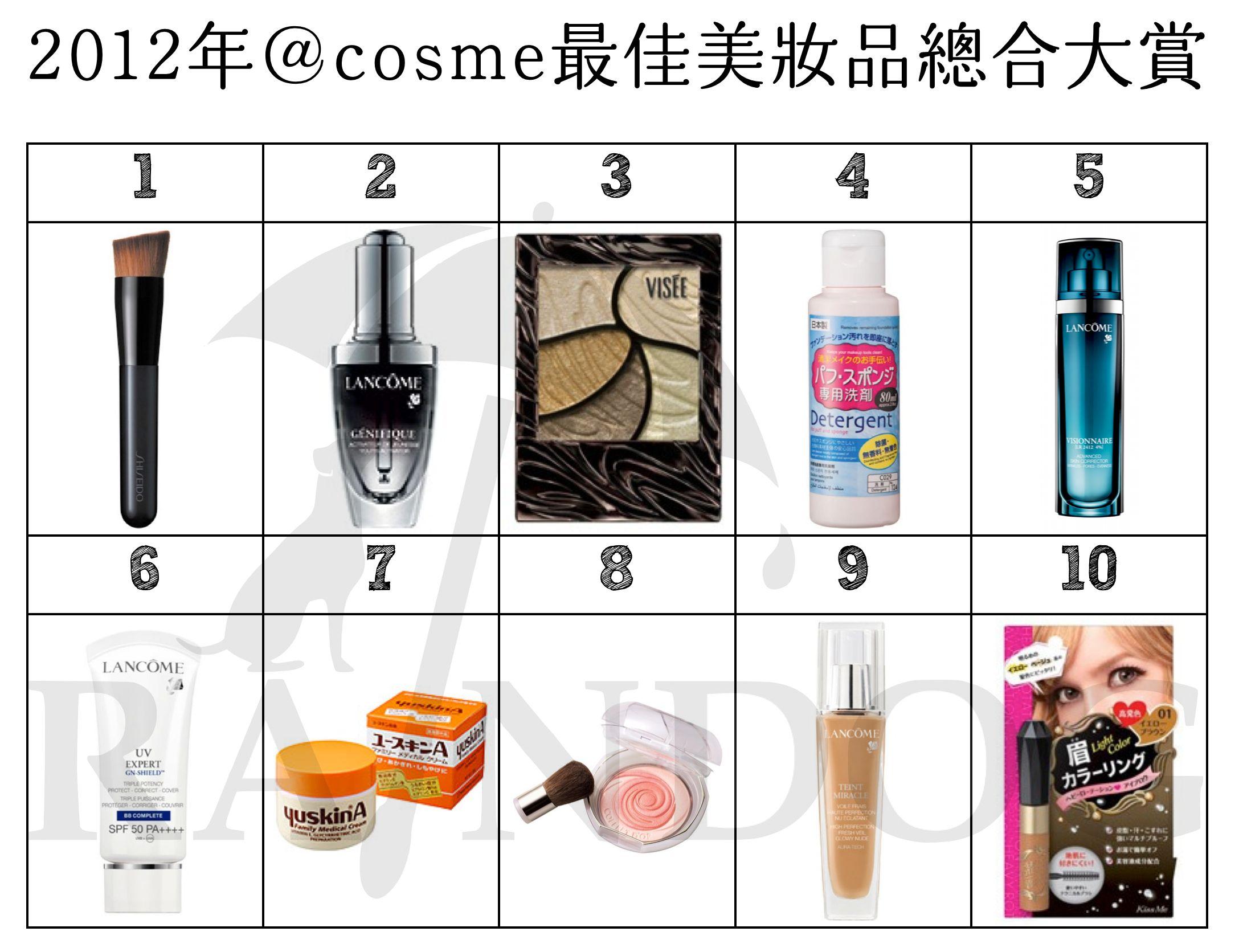 2012年@cosme美妝大賞 Best 10
