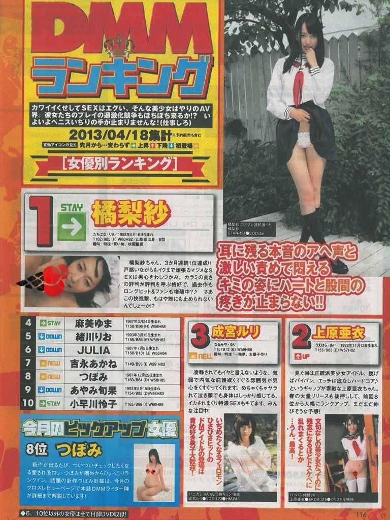 《DMM》2013年7月AV女優排行榜