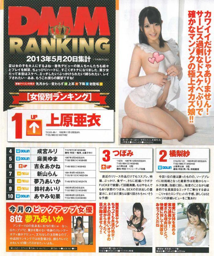 DMM 2013年8月AV女優排行榜