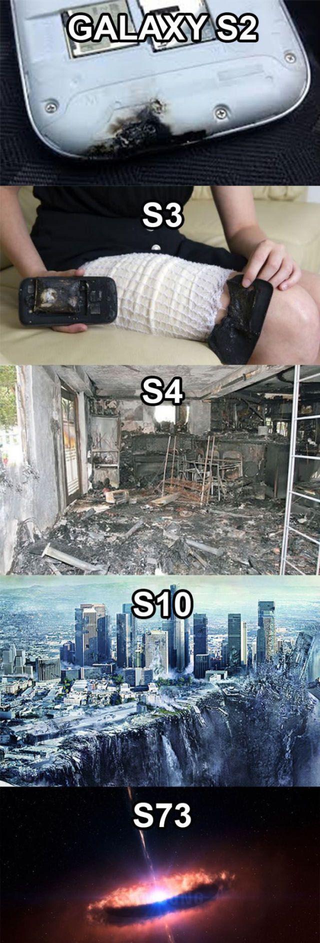 三星Galaxy S系列手機