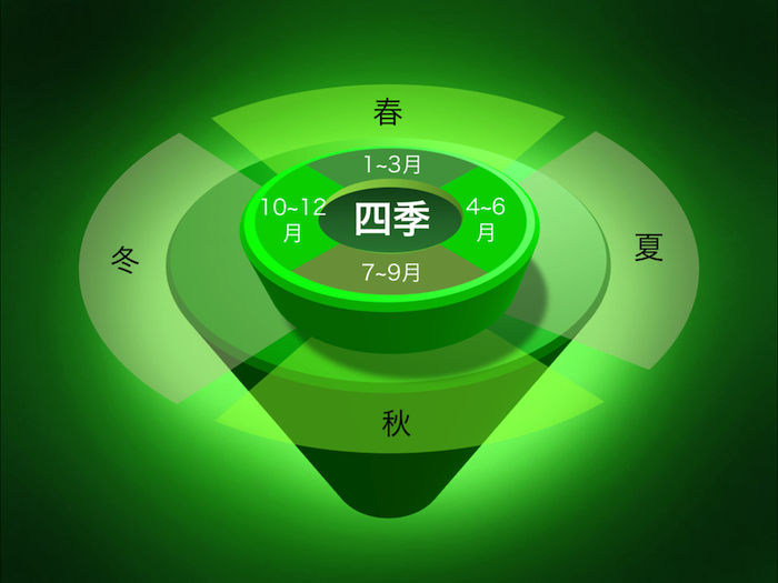 韓風整形簡報模板