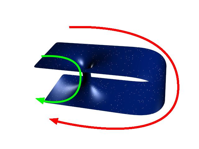 蟲洞 Wormhole