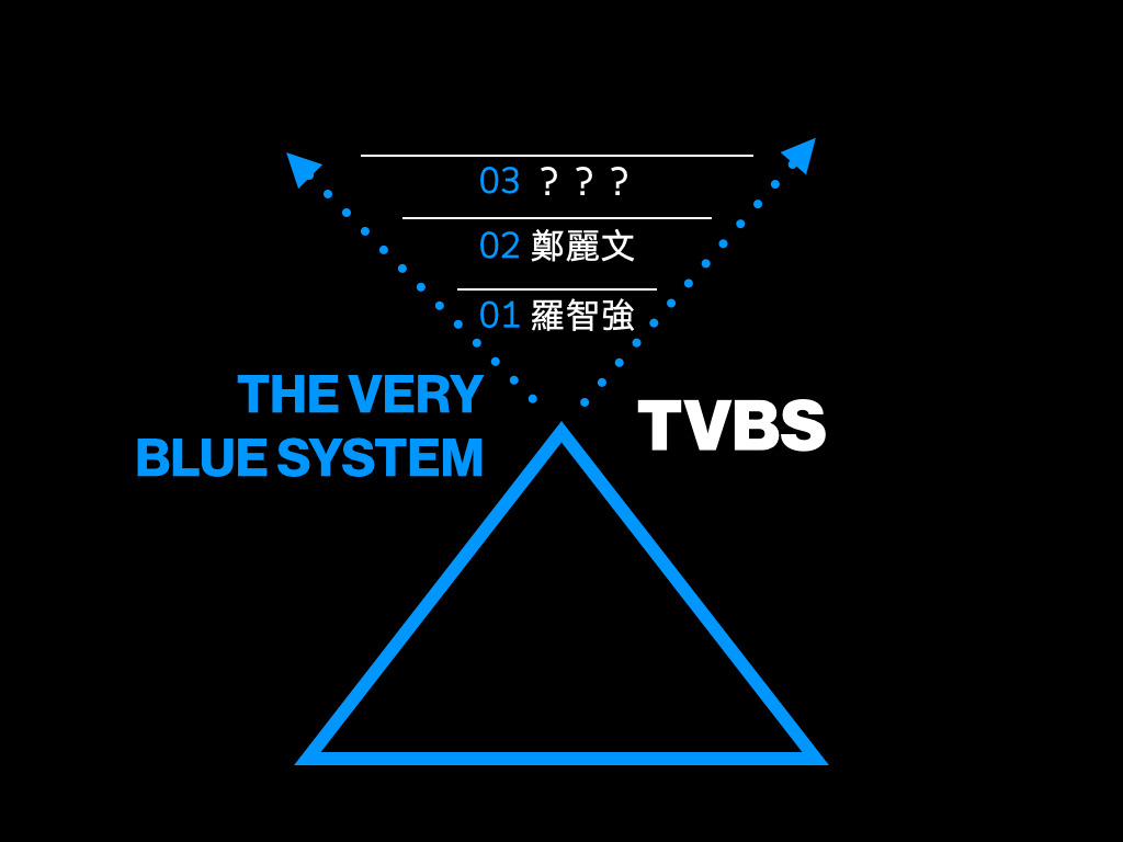 TVBS The Very Blue System