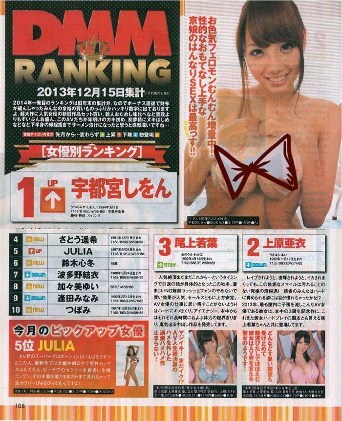 DMM 2014年3月號女優排行 Top 10