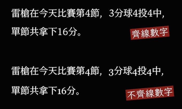 齊線數字 中文